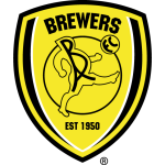 Card Stats for Burton Albion FC