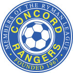 Card Stats for Concord Rangers FC