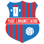 Corner Stats for Paide Linnameeskond U21