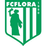 Card Stats for Tallinna FC Flora U21