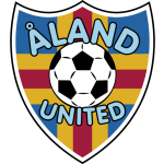 Card Stats for Åland United Women