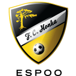 Card Stats for FC Honka Akatemia