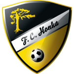 Card Stats for FC Honka Women