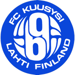 Card Stats for FC Kuusysi
