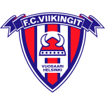 Viikingit II Logo