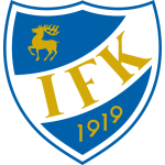 Card Stats for IFK Mariehamn