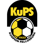 Card Stats for Kuopion Palloseura