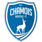 Card Stats for Chamois Niortais FC