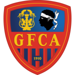 Card Stats for Gazélec FCO Ajaccio