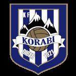 FK Korabi Debar