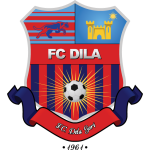 Card Stats for FC Dila Gori