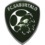 Card Stats for FC Saburtalo Tbilisi
