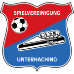 Card Stats for SpVgg Unterhaching