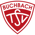Card Stats for TSV Buchbach