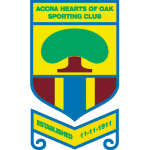 Card Stats for Hearts of Oak SC