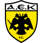 Card Stats for AEK Athens FC