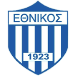 Card Stats for PAE Ethnikos Piraeus FC