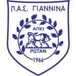 Corner Stats for PAS Giannina FC