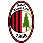Kitheron Kapareliou Logo