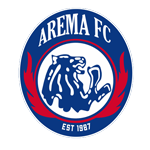 Card Stats for Arema FC