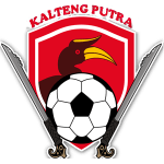Card Stats for Kalteng Putra FC Persepar