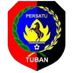 Card Stats for Persatuan Sepak Bola Tuban