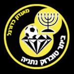 Beitar Nes Tubruk Netanya FC Under 19
