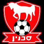 Bnei Sakhnin Under 19
