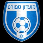 FC Ahva Kafr Manda