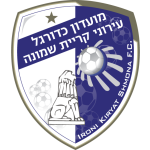 Card Stats for Hapoel Ironi Kiryat Shmona FC