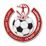 Hapoel Mahane Yehuda FC