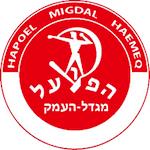 Hapoel Migdal Haemek Under 19