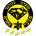 Card Stats for Maccabi Netanya FC