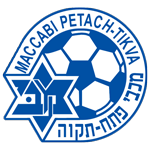 Card Stats for Maccabi Petah Tikva FC