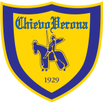 Card Stats for AC Chievo Verona