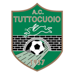Card Stats for AC Tuttocuoio