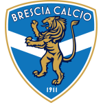 Card Stats for Brescia Calcio