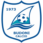Card Stats for Budoni Calcio