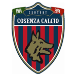 Card Stats for Cosenza Calcio