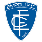 Card Stats for Empoli FC