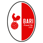 Card Stats for FC Bari 1908