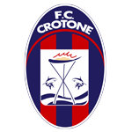 Card Stats for FC Crotone