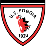 Card Stats for Foggia Calcio 1920