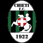 SS Chieti Calcio