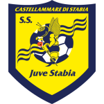 Card Stats for SS Juve Stabia