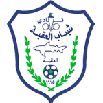 Aqaba - Jordanian Pro League Estatísticas