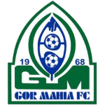 Card Stats for Gor Mahia FC