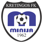 Card Stats for FK Minija Kretinga