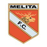 Card Stats for Melita FC