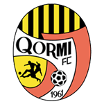 Card Stats for Qormi FC